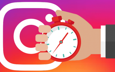 When is the best time to publish on Instagram?